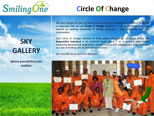 presents SKY GALLERY where possibilities are endless Circle Of Change We have through the past six years in our Community ...