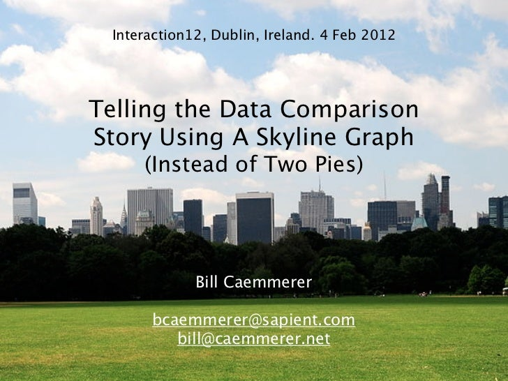 Interaction12, Dublin, Ireland. 4 Feb 2012Telling the Data ComparisonStory Using A Skyline Graph     (Instead of Two Pies)...