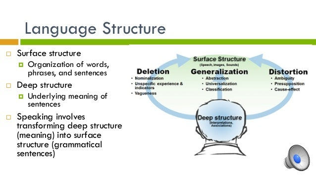 structure of language General structure of a c# program (c# programming guide) 07/20/2015 2 minutes to read contributors all  c# language specification for more information, see the c# language specification the language specification is the definitive source for c# syntax and usage.