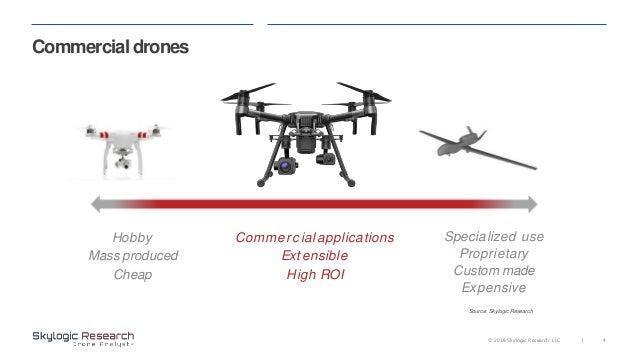 Promotion drone jardin, avis moteur ar drone