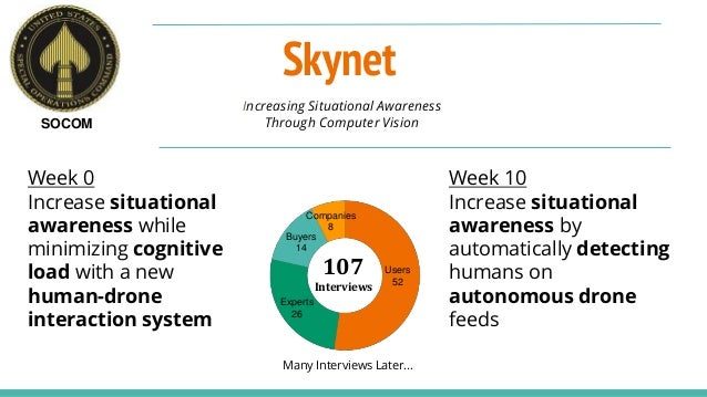 Skynet Increasing Situational Awareness Through Computer VisionSOCOM Week 10 Increase situational awareness by automatical...