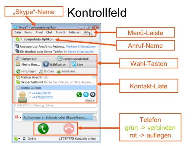 Kontrollfeld-Detail Guthaben für Festnetz- u. Mobileanrufe und SMS Gut-Zeichen grün: Kontakte sind erreichbar Testanruf um...