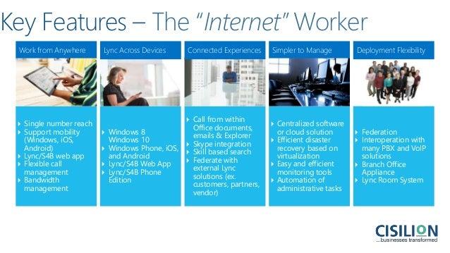 Cisilion Skype for Business Event 14 5 2015