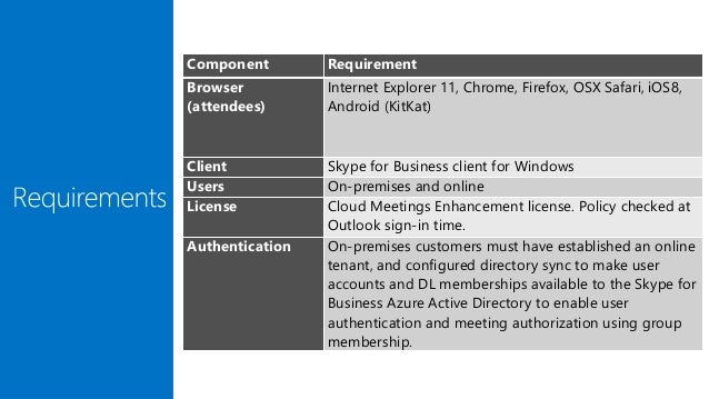 Skype for business understanding what is new, preview or