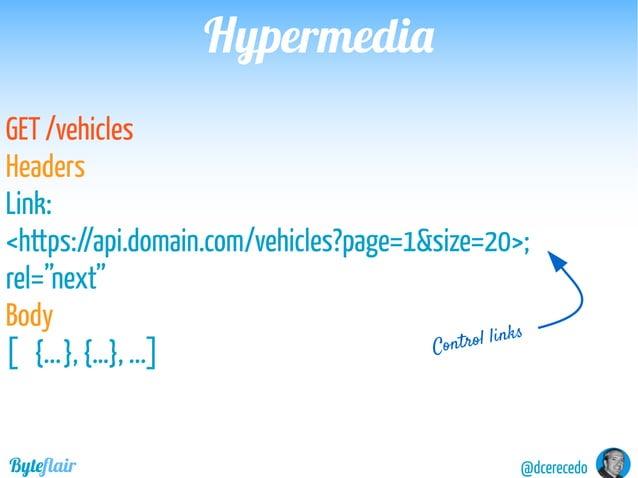 @dcerecedoByteflair HypermediaHypermedia Model the problem domain Identifydomainresources Identifyresourcestatetransitions