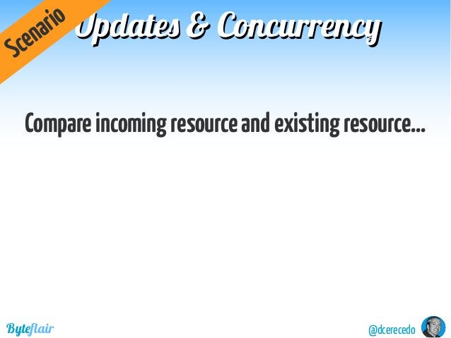 @dcerecedoByteflair Compareincomingresourceandexistingresource... Updates & ConcurrencyUpdates & Concurrency Scenario