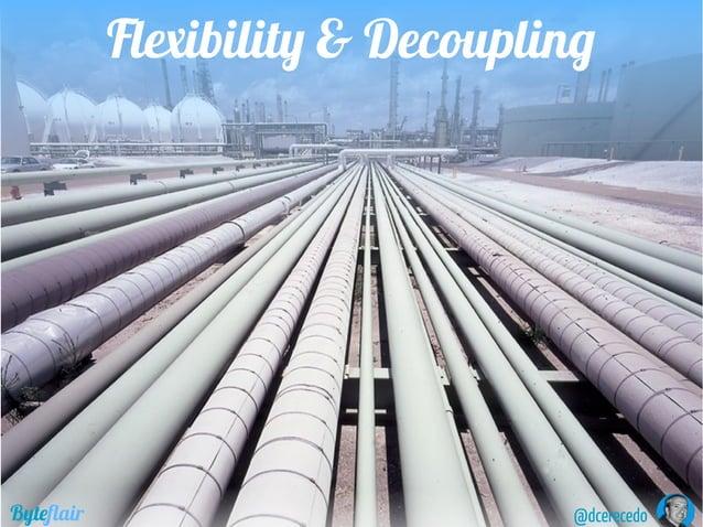 Async RequestsAsync Requests @dcerecedoByteflair Trucksareregularlyreviewedandmarkedforrepairing Scenario Ok Needs Repair ...