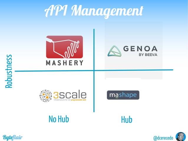 @dcerecedoByteflair Packaging & MonetizingPackaging & Monetizing