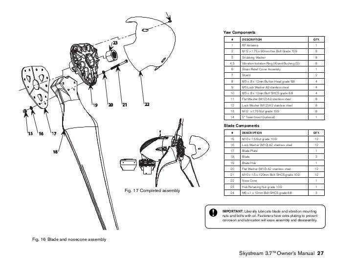 Manual original Aerogerador Skystream 3.7