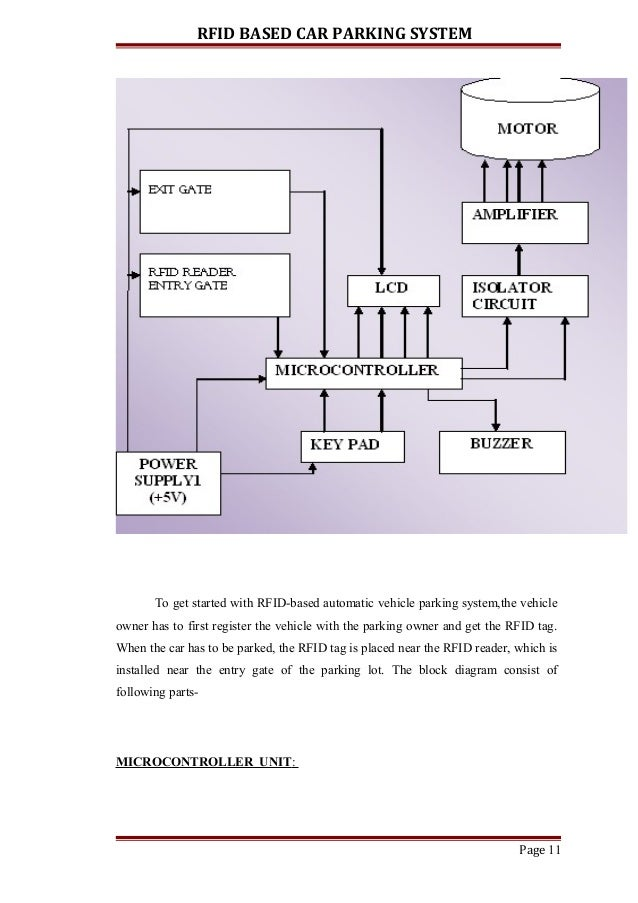 rfid based car parking system rh slideshare net