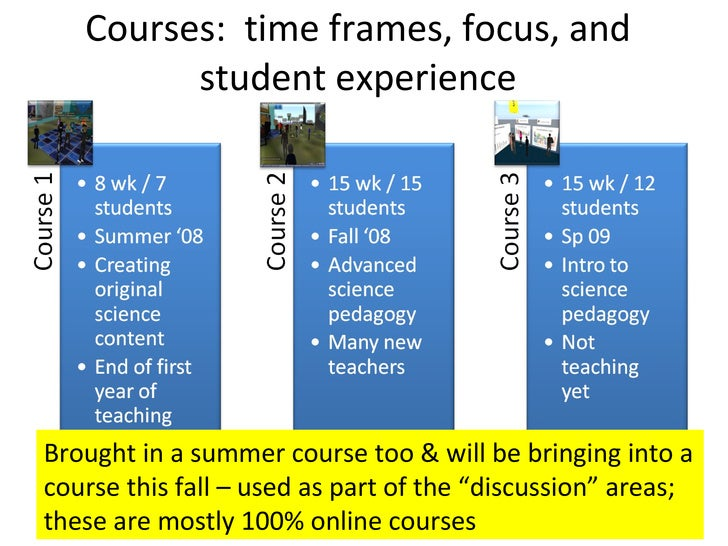 Second Life - Overview Slide 2