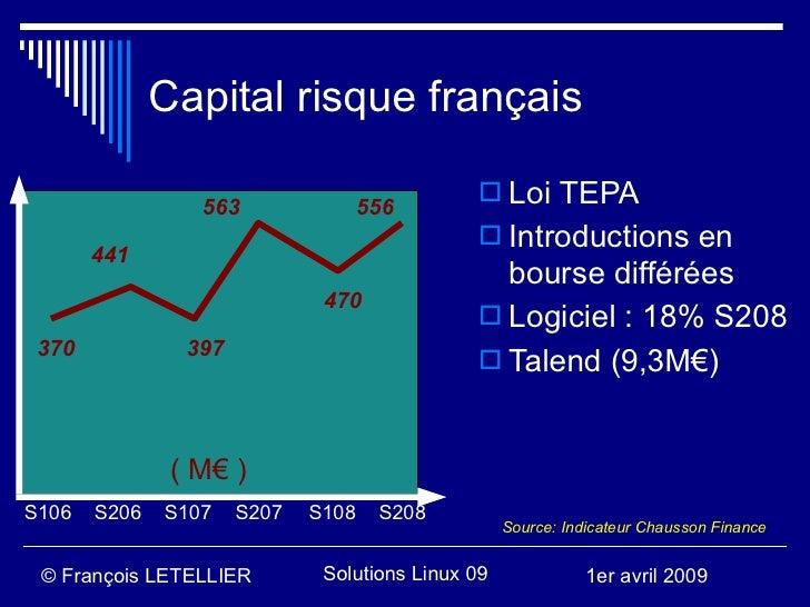 Capital risque français                                                 Loi TEPA                  563             556    ...