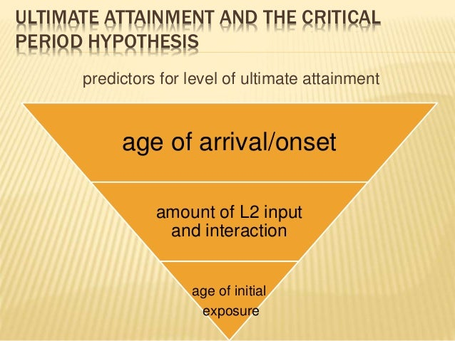 ULTIMATE ATTAINMENT AND THE CRITICAL PERIOD HYPOTHESIS predictors for level of ultimate attainment age of arrival/onset am...