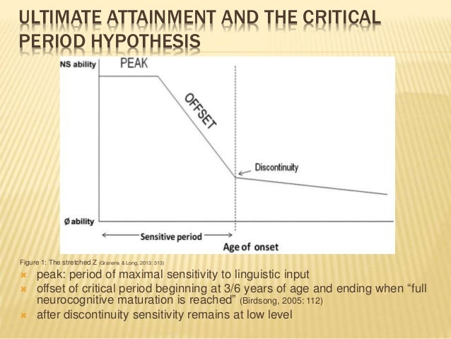 ULTIMATE ATTAINMENT AND THE CRITICAL PERIOD HYPOTHESIS Figure 1: The stretched Z (Granena & Long, 2013: 313)  peak: perio...