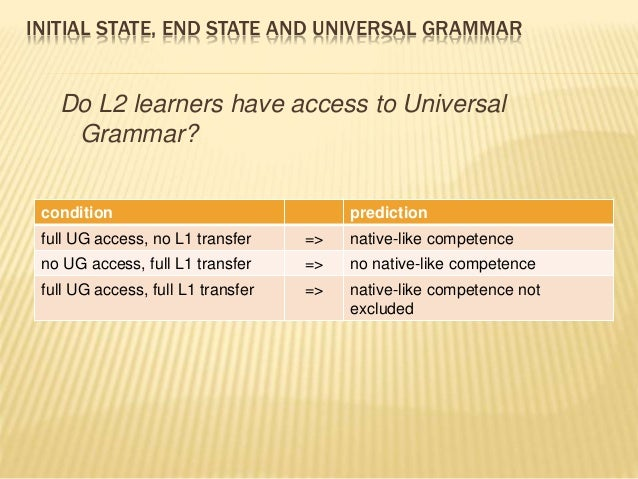INITIAL STATE, END STATE AND UNIVERSAL GRAMMAR Do L2 learners have access to Universal Grammar? condition prediction full ...