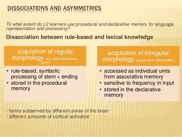 DISSOCIATIONS AND ASYMMETRIES To what extent do L2 learners use procedural and declarative memory for language representat...