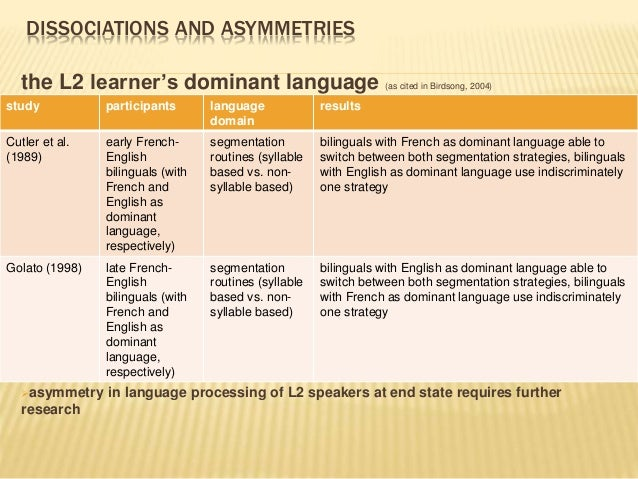 DISSOCIATIONS AND ASYMMETRIES the L2 learner's dominant language (as cited in Birdsong, 2004) asymmetry in language proce...