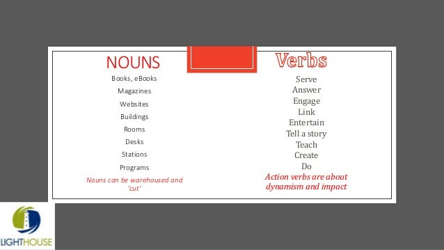 NOUNS Books, eBooks Magazines Websites Buildings Rooms Desks Stations Programs Nouns can be warehoused and 'cut' Serve Ans...