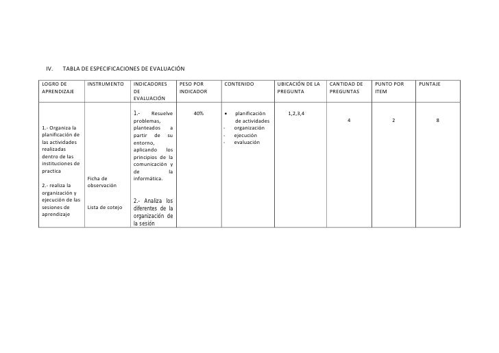 Sílabo área práctica iv comp.e  inf laribet Slide 3