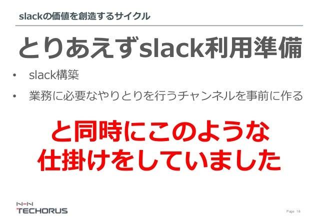 Page 18 slackの価値を創造するサイクル とりあえずslack利用準備 • slack構築 • 業務に必要なやりとりを行うチャンネルを事前に作る と同時にこのような 仕掛けをしていました