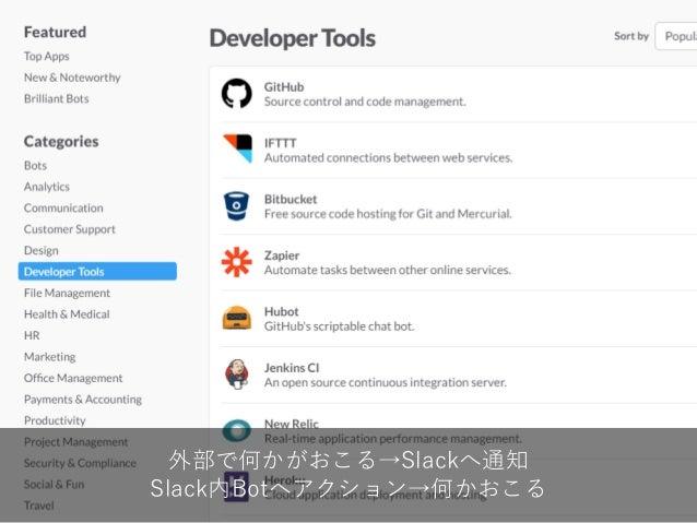 追加/変更/修正がSlackに流れる→これ何なん?が共有