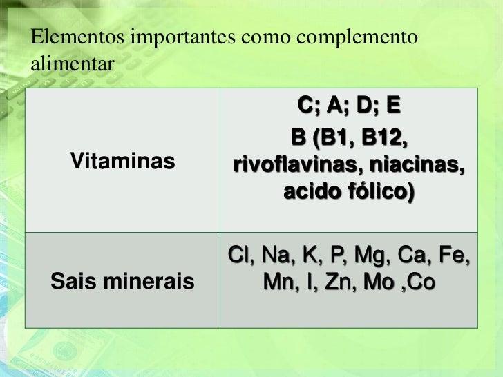 Elementos importantes como complementoalimentar                          C; A; D; E                         B (B1, B12,   ...