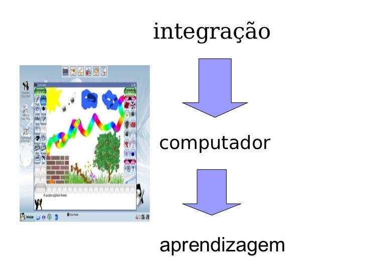 integração computador aprendizagem