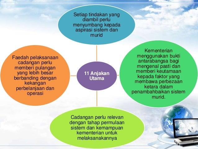 11 Anjakan Utama Setiap tindakan yang diambil perlu menyumbang kepada aspirasi sistem dan murid Kementerian menggunakan bu...