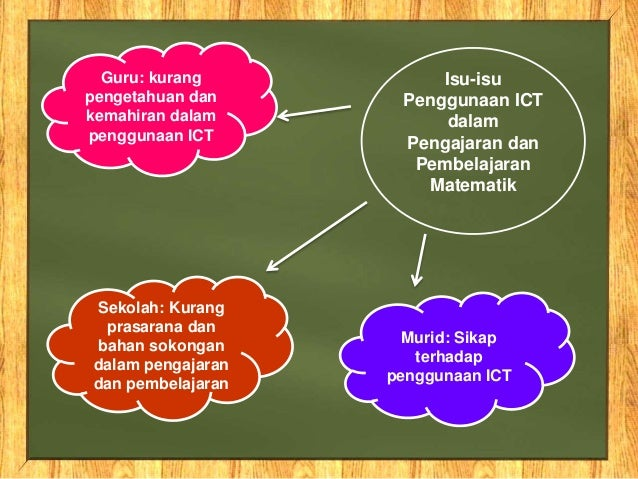  Guru lebih cenderung menggunakan kaedah tradisional berbanding menggunakan ICT dalam pengajaran dan pembelajaran kerana:...