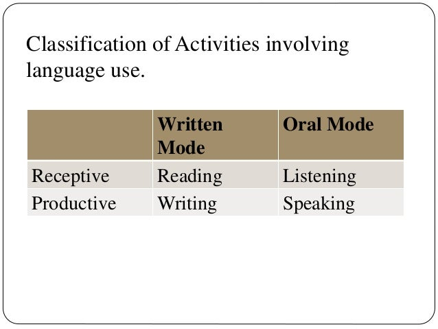 components of second language knowledge Background knowledge about the second-language culture will make comprehension easier as well  lower level components of reading skill in higher level.