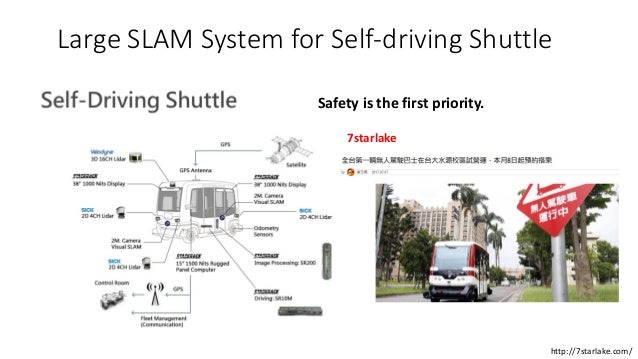 VSlam 2017 11_20(張閎智)