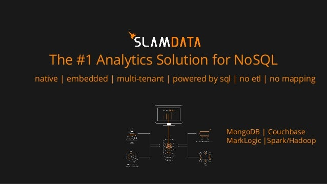 The #1 Analytics Solution for NoSQL native | embedded | multi-tenant | powered by sql | no etl | no mapping MongoDB | Couc...
