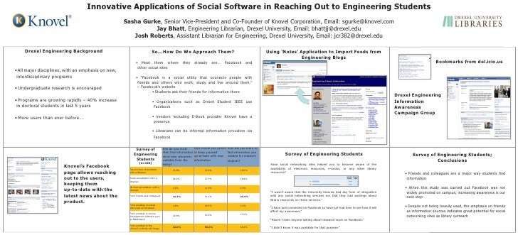 Innovative Applications of Social Software in Reaching Out to Engineering Students                                        ...
