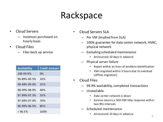Rackspace • Cloud Servers – Instances purchased on hourly basis • Cloud Files – Files back up service • Cloud Servers SLA ...