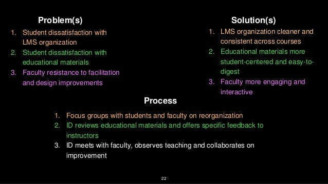 22 Problem(s) Solution(s) Process 1. Student dissatisfaction with LMS organization 2. Student dissatisfaction with educati...