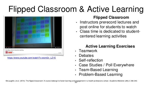 Flipped Classroom & Active Learning https://www.youtube.com/watch?v=wont2v_LZ1E Active Learning Exercises • Teamwork • Deb...