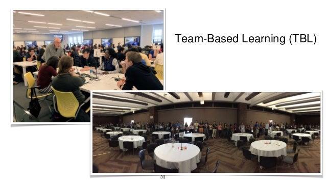 Team-Based Learning (TBL) 33