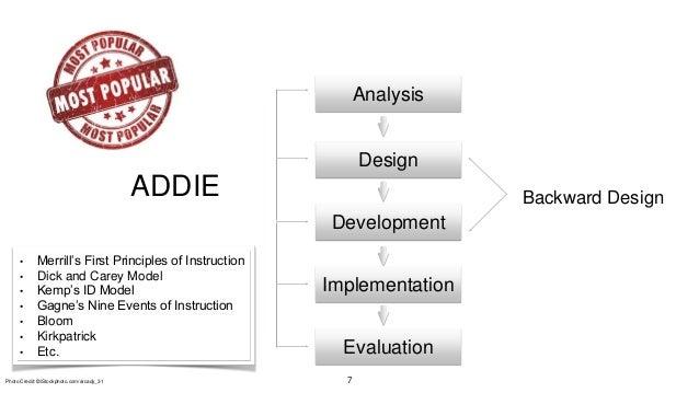 ADDIE Analysis Design Development Implementation Evaluation Backward Design Photo Credit: ©iStockphoto.com/arcady_31 • Mer...