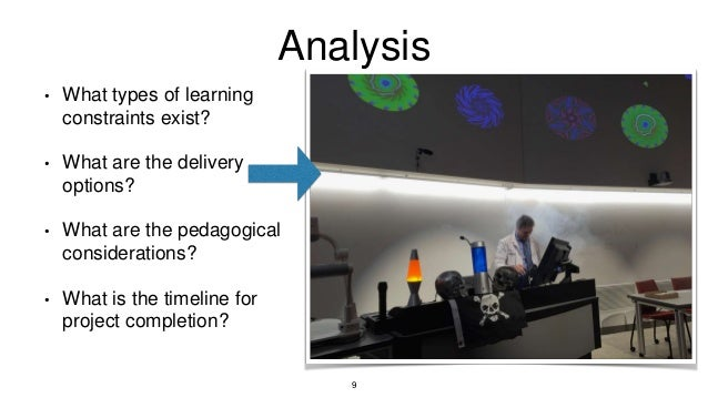 Analysis • What types of learning constraints exist? • What are the delivery options? • What are the pedagogical considera...