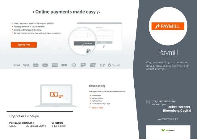 Онлайн-микрокредитование