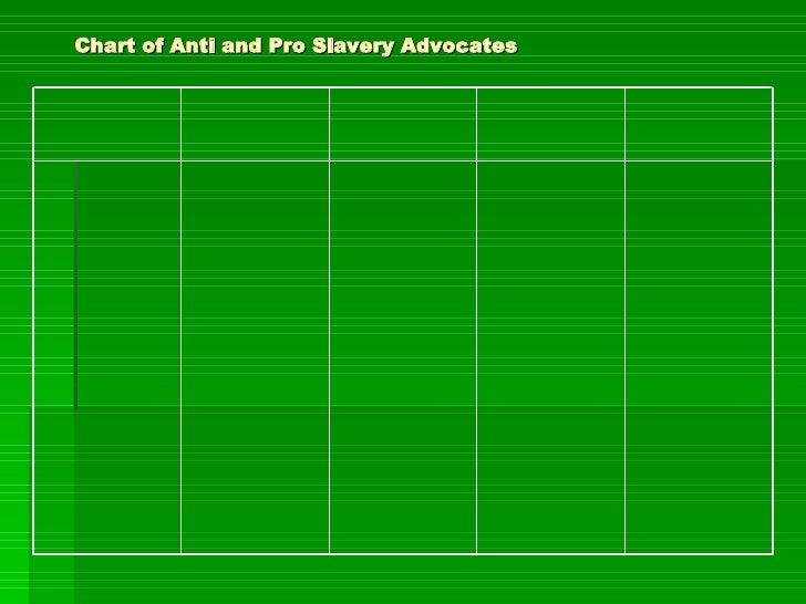 Chart of Anti and Pro Slavery Advocates