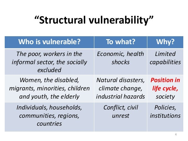 Why Are The Poor More Vulnerable In Natural Disasters