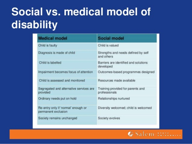 social medical model disability Social vs medical model of disability social vs medical model of disability social vs medical model of disability introduction disability is a human reality perceived differently in different historical periods and civilizations.