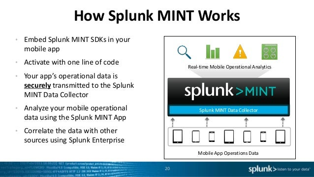 New splunk management solutions update splunk mint and splunk app fo visibility 20 urtaz Image collections
