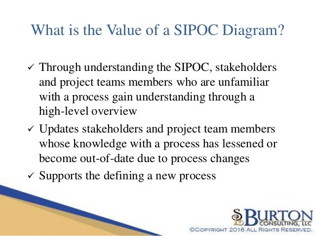 Lean understanding the sipoc quality systems management tools serie 5 what is the value of a sipoc diagram ccuart Choice Image