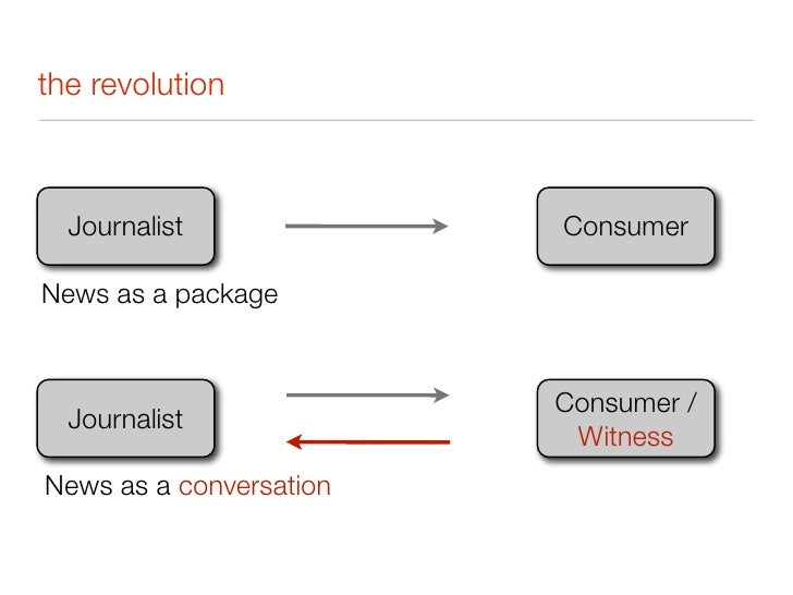 what's new  • Ubiquity of two way communications   • Addressable peoples, even those who IDPs or refugees   • Journalism t...