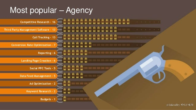 Large Agency VS Small Agency No matter the size of the accounts managed, the tools used were nearly identical 3rd Party Ma...