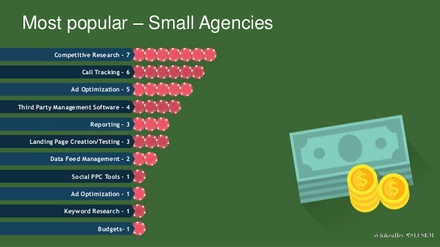 Category Breakdown Social PPC Tools PRICING: % OF SPEND & FLAT RATE • Starts at a few hundred dollars • Most require contr...
