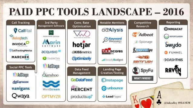 Most popular – Agency Competitive Research - 16 Third Party Management Software - 13 Call Tracking - 13 Conversion Rate Op...