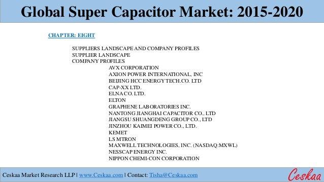 Global Supercapacitor Market to reach $4 8 billion, respectively by 2…